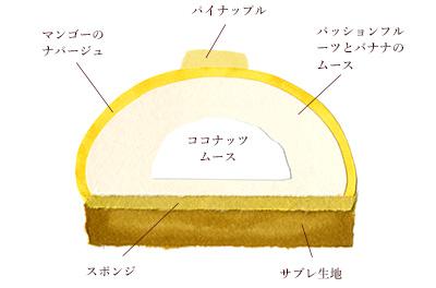 news季節限定ケーキ「ジョーヌジョーヌ」sub02