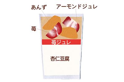 苺杏仁イラスト