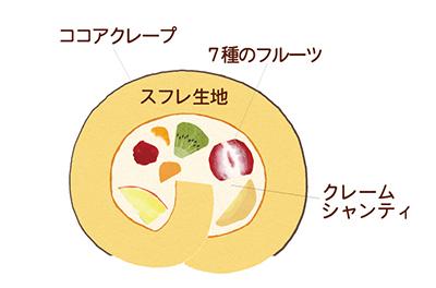 恵方ロール断面図イラスト2020